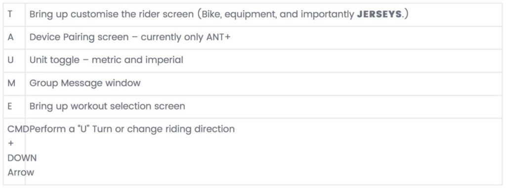 TitaniumGeek Screen Shot 2018 01 19 at 00.01.29 1024x382 Zwift User Manual   The Unofficial Guide to Zwift! Cycling Zwift  Zwift manual Zwift   Image of Screen Shot 2018 01 19 at 00.01.29 1024x382