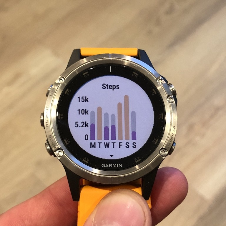 TitaniumGeek IMG 0149 Garmin Fenix 5 Plus Review: When More Can Mean Less Cycling Gear Reviews Heart Rate Monitors Running  Triathlon smart watch running Optical Heart Rate garmin Fenix cycling   Image of IMG 0149