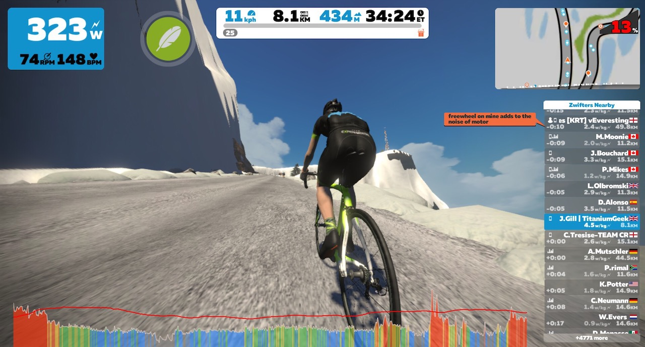 TitaniumGeek IMG 6446 Tacx NEO 2 Review | ZWIFT GEAR TEST Cycling Gear Reviews Smart Trainers Zwift  Zwift tacx neo 2 cycling   Image of IMG 6446