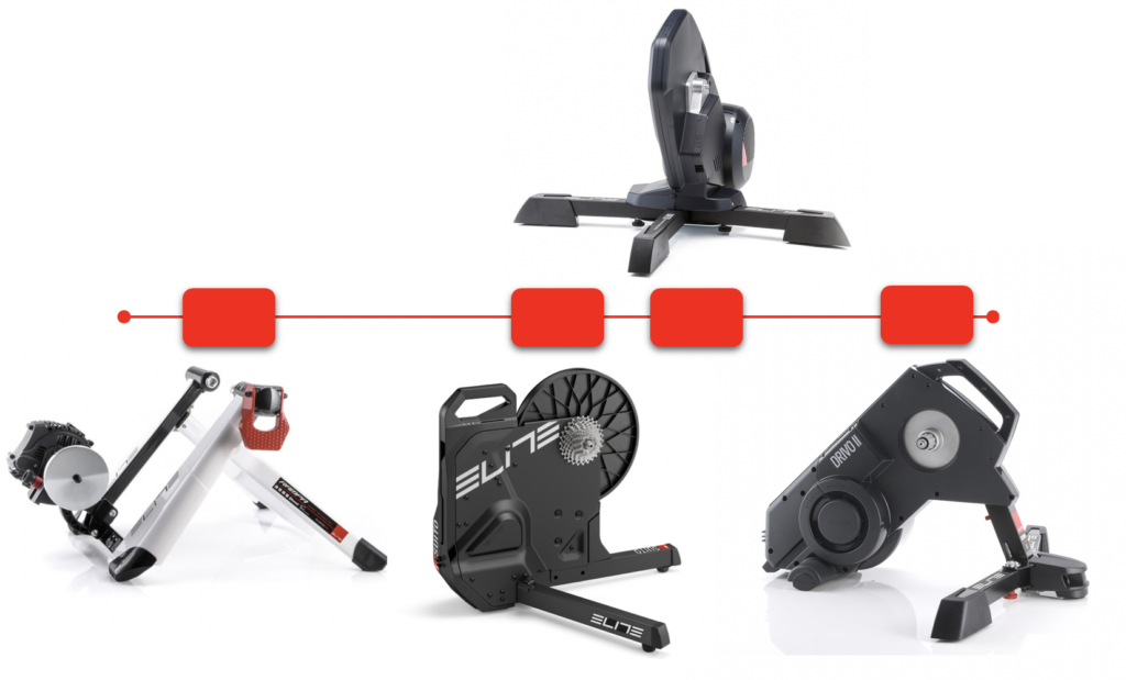 TitaniumGeek Screenshot 2019 07 15 at 20.31.25 1024x619 Elite Suito Turbo Trainer Revealed Cycling Gear Reviews Smart Trainers  Zwift elite direto   Image of Screenshot 2019 07 15 at 20.31.25 1024x619