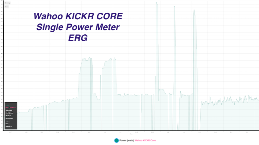 TitaniumGeek Core Single small copy Wahoo KICKR CORE Review   Can It Earn the KICKR Name? Cycling Gear Reviews Smart Trainers Zwift  Zwift Gear Test Wahoo KICKR Wahoo   Image of Core Single small copy