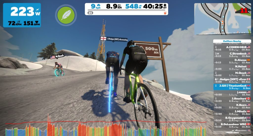 TitaniumGeek IMG 6481 1024x552 Sports Electrolyte Drinks   Replace Your Zwift Sweat Cycling Gear Reviews Sports Articles Zwift  running performance cycling   Image of IMG 6481 1024x552